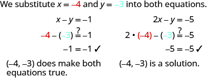 Solve Systems Of Linear Equations With Two Variables