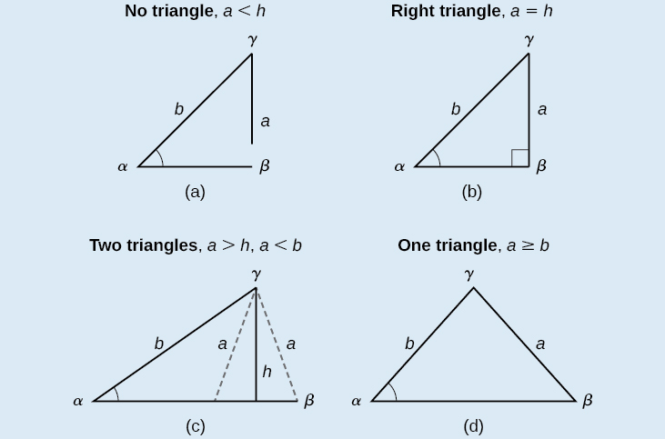 Nonright Triangles Law Of Sines Algebra And Trigonometry. Four Attempted Oblique Triangles Are In A Row All With Standard Labels Side C. Worksheet. Trigonometry The Law Of Sines Worksheet Answers At Mspartners.co