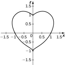 Quadric Surfaces · Calculus