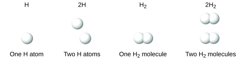 H2 Atom Diagram, H2, Free Engine Image For User Manual ... H2 Structural Formula