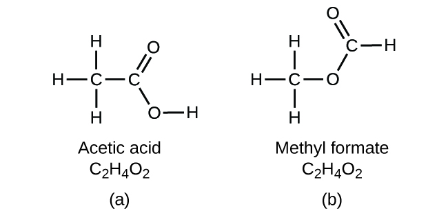 Chemical Formulas Chemistry