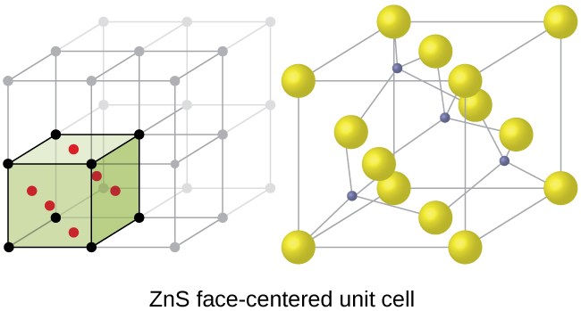 Lattice Structures in Crystalline Solids · Chemistry