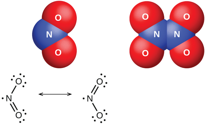 Occurrence, Preparation, and Properties of Nitrogen · Chemistry