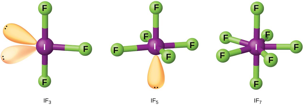 chemistry of interhalogen compounds pdf