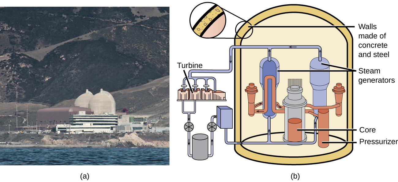 M51201 on nuclear power plant diagram