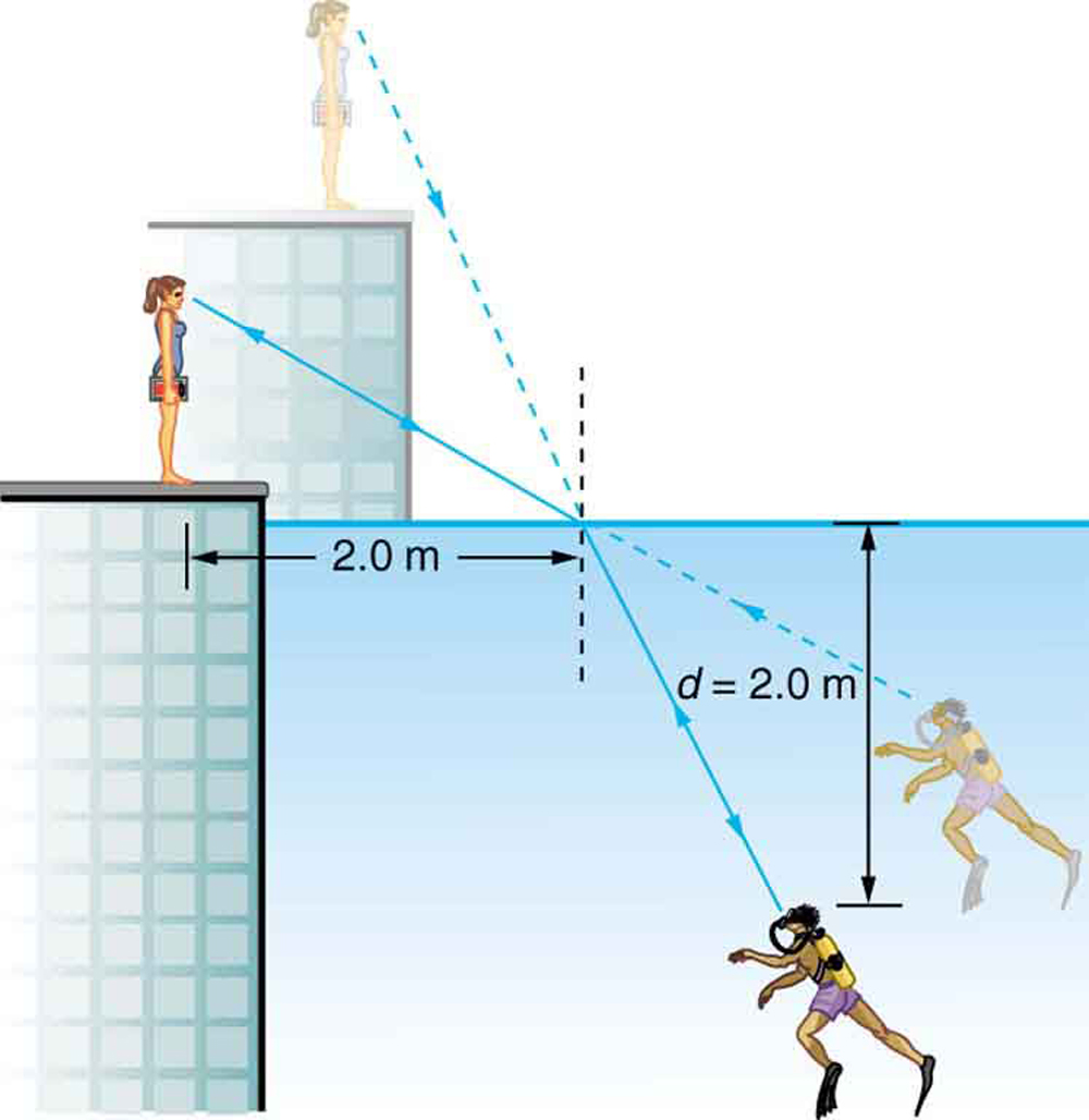 """physics in pool """"pool and billiards physics principles by coriolis and others"""" david."""
