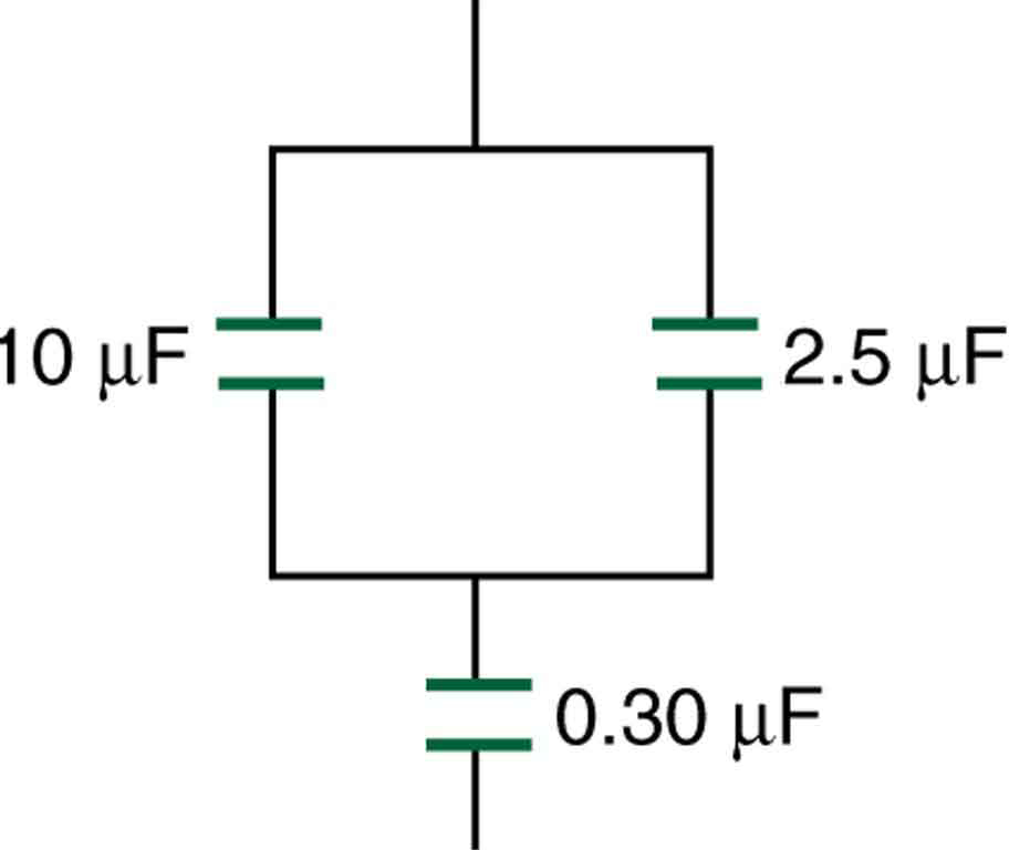 Capacitors in Series and Parallel · Physics