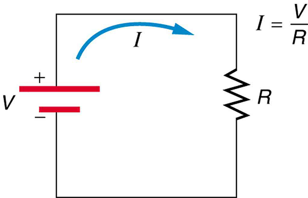 The Figure Describes A Simple Electric Circuit With Battery Connected To Resistance R