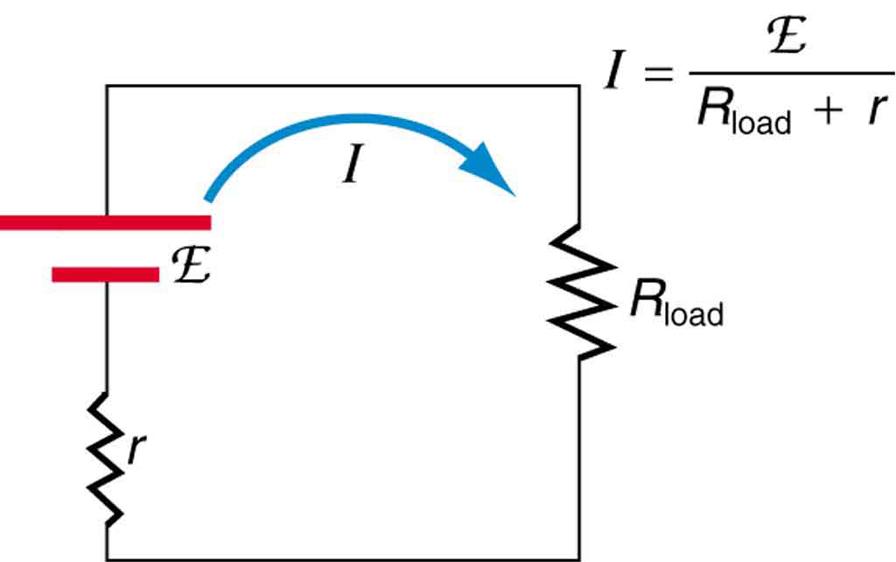 electromotive force  terminal voltage  u00b7 physics