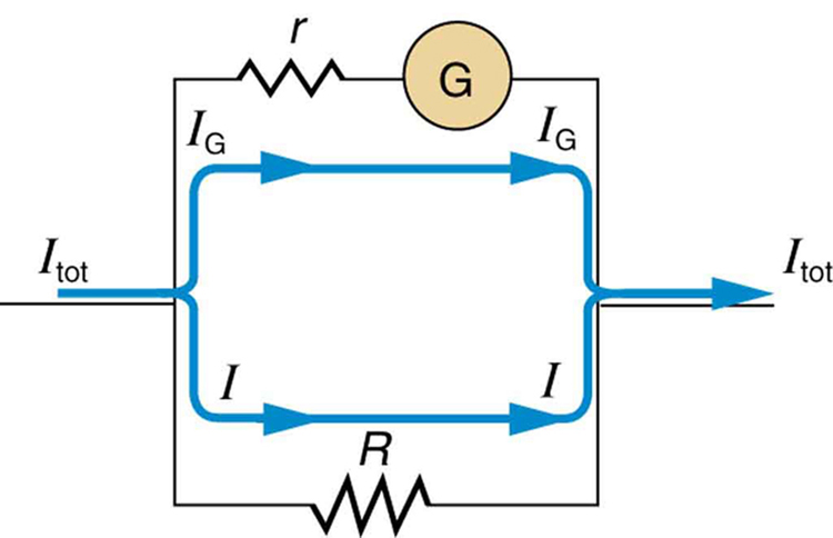 Figure_22_04_05 dc voltmeters and ammeters · physics