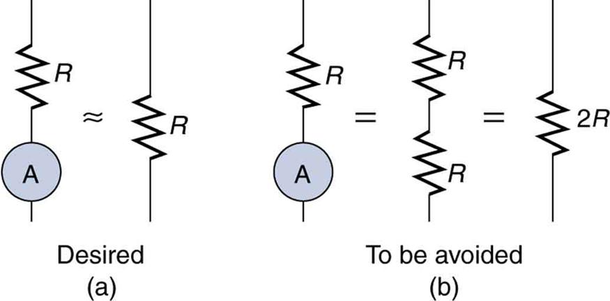 dc voltmeters and ammeters  u00b7 physics