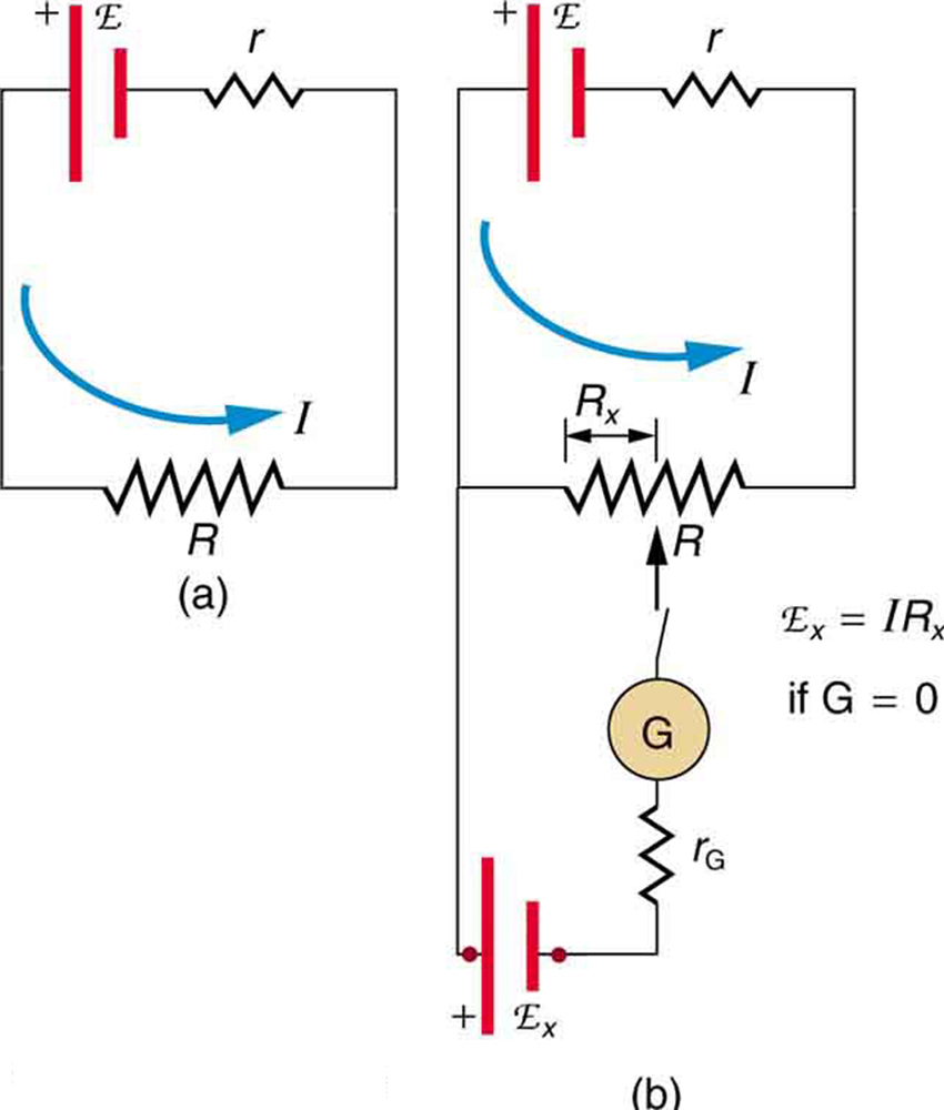 Null Measurements Physics Constant Current Source Circuit Diagram Two Circuits Are Shown The First Has A Cell Of E M F Script And