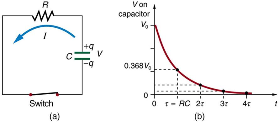dc circuits containing resistors and capacitors  u00b7 physics