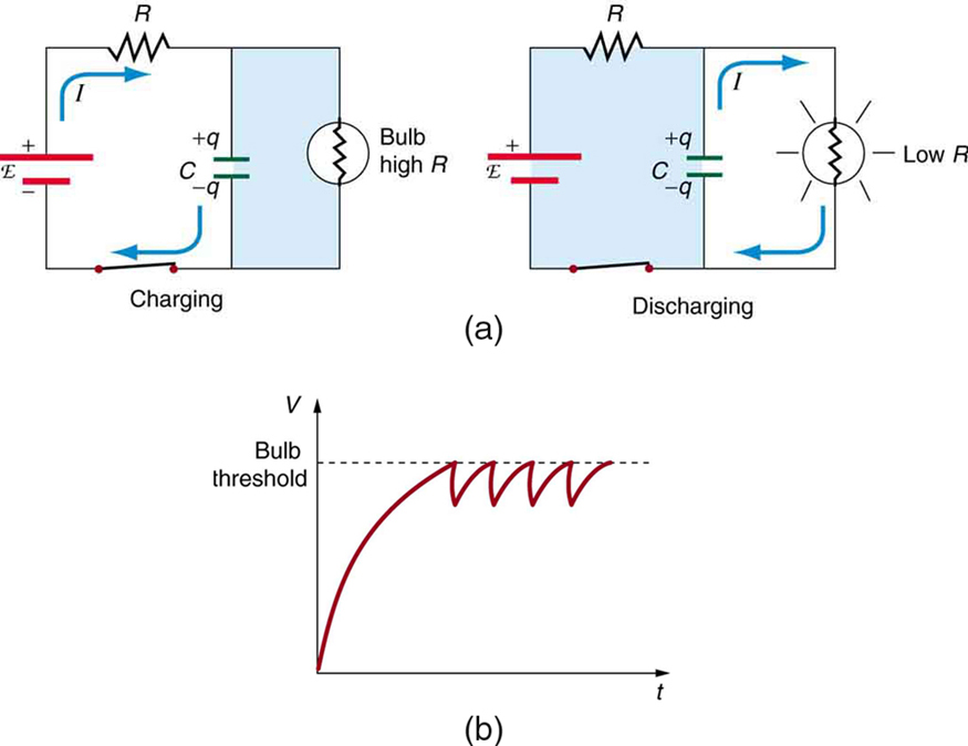 an analysis of electron flows in a series and parallel circuits 7 series-parallel combination circuits 195 71 what is a  10 dc  network analysis 325 101 what is  the starting and stopping of  electron flow through the length of a conductive path is virtually instantaneous  from one.