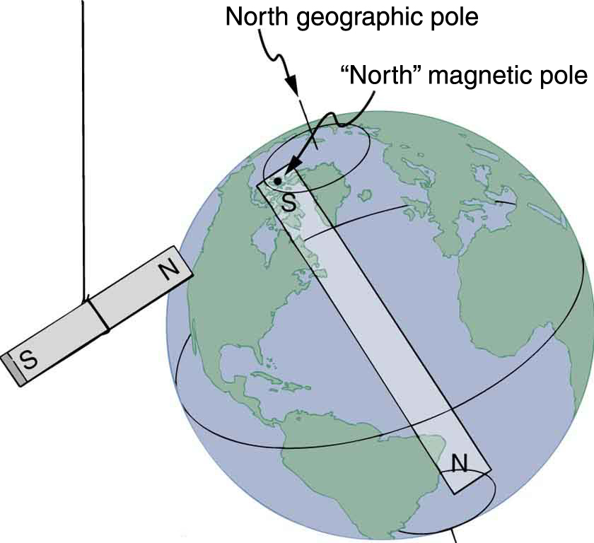 north and south pole The imaginary vertical lines that run from the north pole to the south pole on a map are called longitudinal lines the prime meridian is the longitudinal line that has a value of 0 degrees on a map, longitudinal lines are measured in increments of 15 degrees from the prime meridian the antimeridian is the meridian that is.