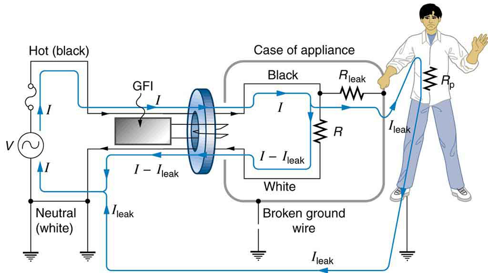 The Figure Describes A Ground Fault Interrupter Device Connected Across Hot Or Live And Neural