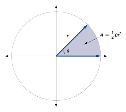 Angles precalculus ccuart Image collections