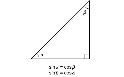 Right Triangle Trigonometry · Precalculus