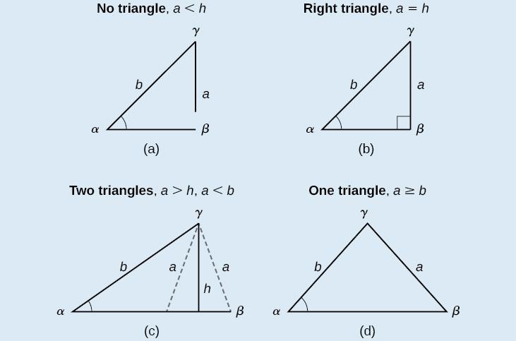 Non Right Triangles Law Of Sines Precalculus