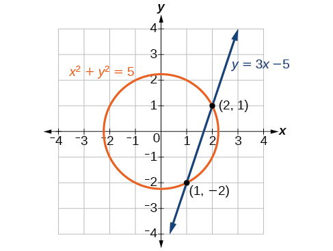 system of equations worksheet solving systems of equations2 ...
