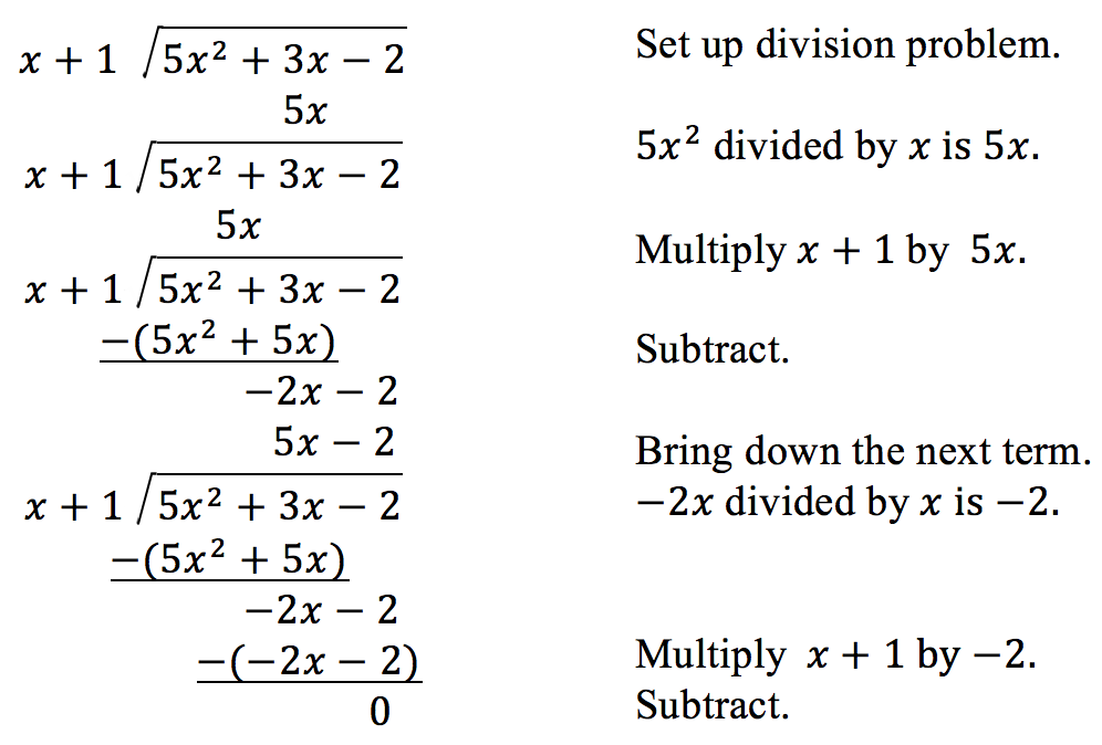 Worksheets On Long Division Of Polynomials craftsmanship – Long Division Polynomials Worksheet