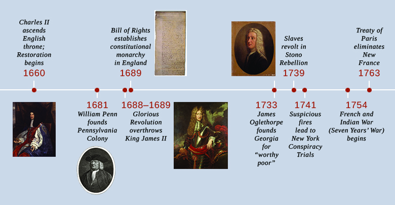 Charles Ii And The Restoration Colonies 183 Us History