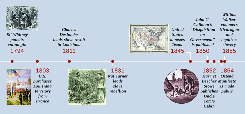 important dates in american history This will be my second time travel quiz these events may be a little more obscure than my easy history quiz, so this time you only need to know the year of the event.