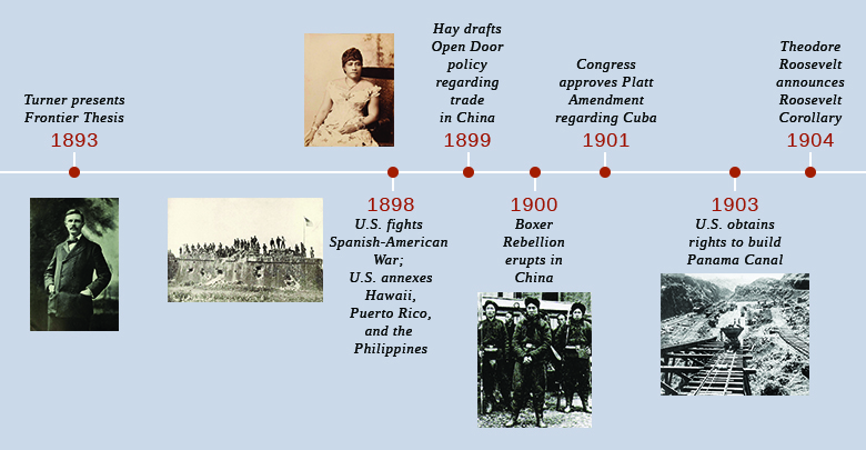 a history of the evolution of foreign policy during the spanish american war period