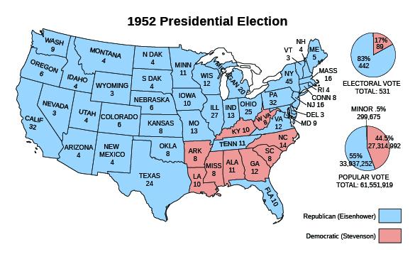 The American Dream · US History